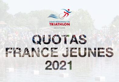Quotas Championnats de France Jeunes 2021